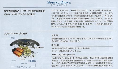 スプリング ドライブ